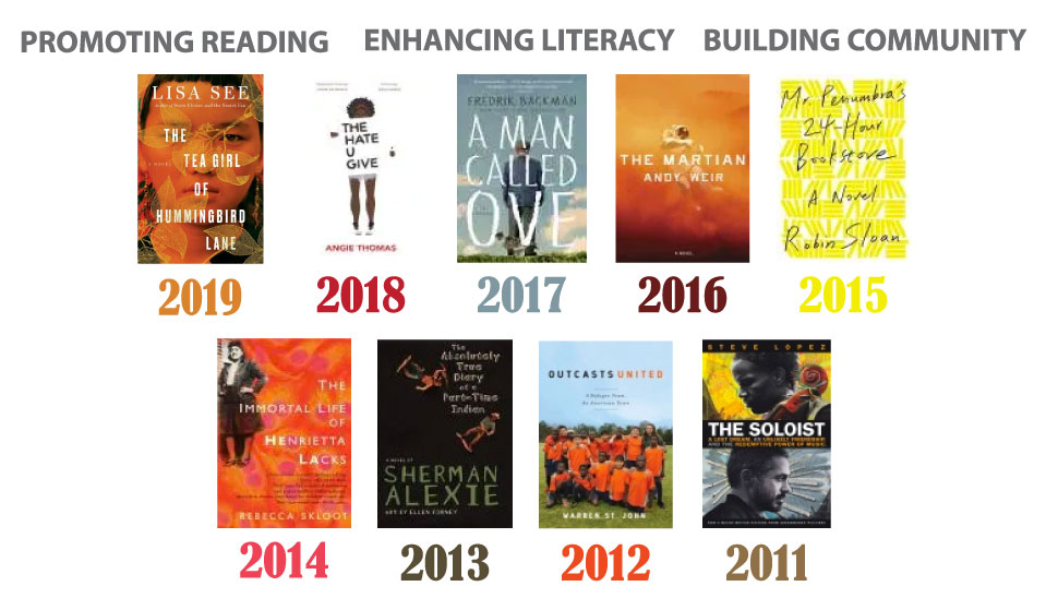 Celebrating 10 Years of Community Reading