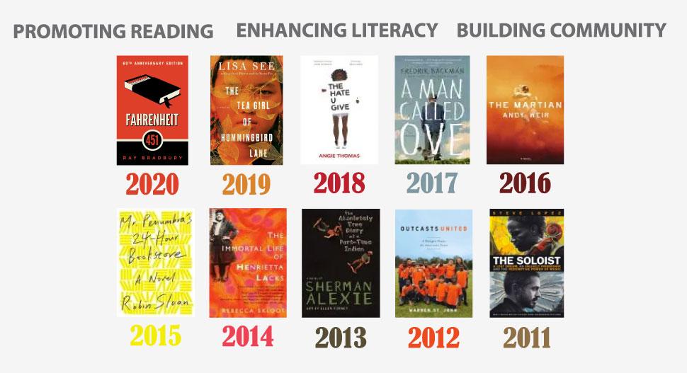 Celebrating 10 Years of Community Reading